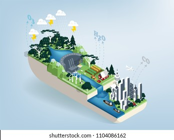 illustration vector isometric design concept of water cycle and city pollution