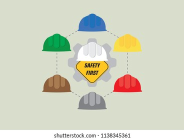 Illustration vector of Safety helmet multi color with safety first Signage