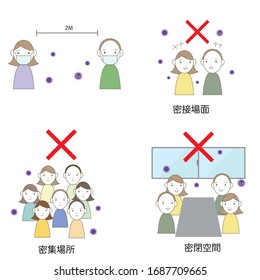 "Illustration of what to protect and avoid to prevent infection.Japanese characters are ""closed space"", ""crowd place"" and ""close scene"" in English."