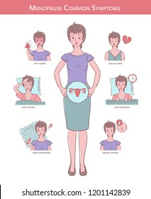 Illustration of woman with six common menopause symptoms. Colorful vector clip art. Can be used for your print or web projects