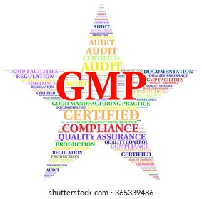 Illustration word cloud with concept of Good Manufacturing GMP Practice.