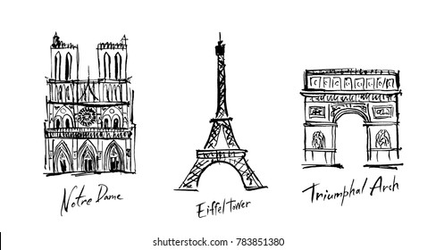 Illustrations of Places of Interest in Paris