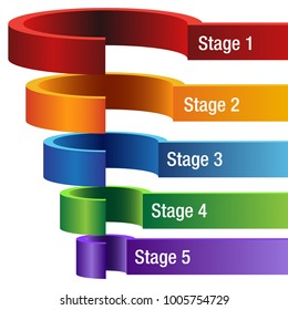 An image of a 3D Five Stage Segmented cut away Funnel Chart with isolated color coded rings.