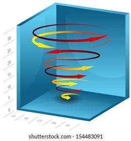 An image of a 3d spiral growth chart.