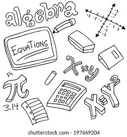 An image of algebra symbols and objects.