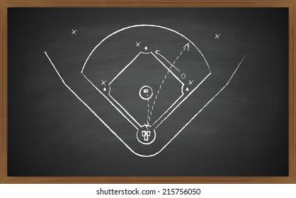 image of a baseball field on chalkboard