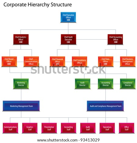image corporate hierarchy structure chart のベクター画像素材