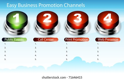 An image of an easy business promotion chart.