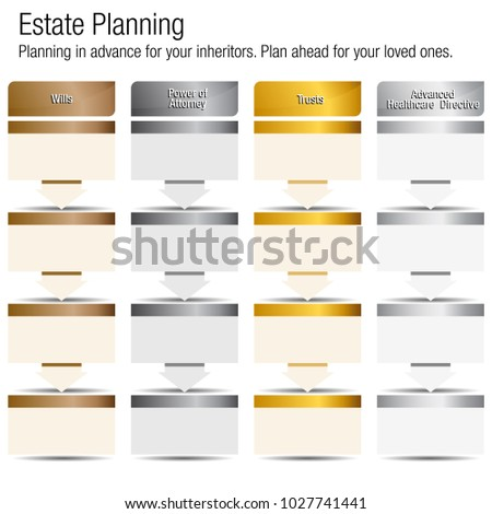 An image of an Estate Planning Chart Bronze Silver Gold Platinum.