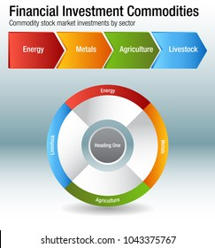 An image of a Financial Investment Commodities Chart Energy Metals Agriculture Livestock Sectors.
