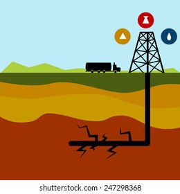 An image of a fracking diagram.