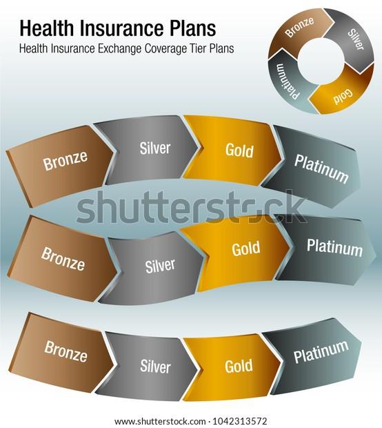 Health Insurance Plans >> Image Health Insurance Exchange Coverage Tier Arkistovektori