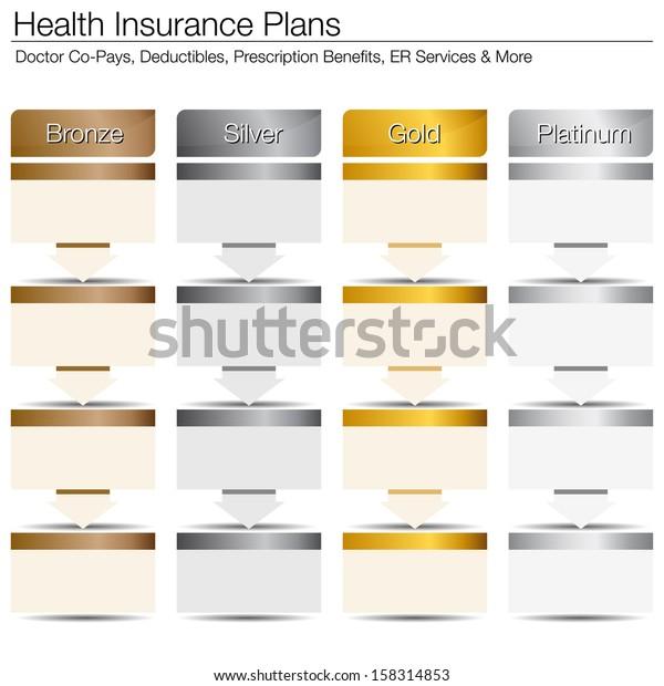Health Insurance Plans >> Image Health Insurance Plan Types Arkistovektori