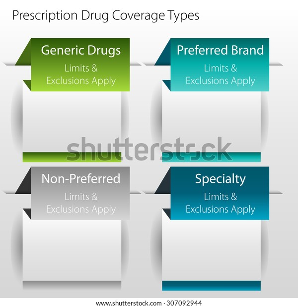 Image Healthcare Prescription Drug Coverage Type Stock