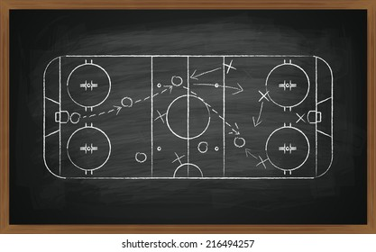 image of a hockey tactic on green board. Transparency effects used.