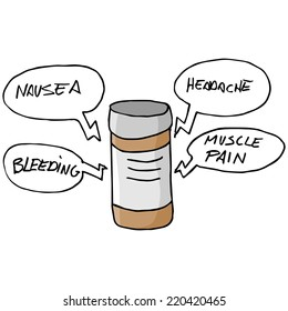 An image of medication side effects.