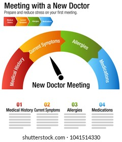 An image of a Meeting With A New Doctor Health Care Chart.
