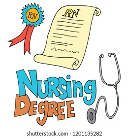 An image of a Nursing Degree Drawing Set.