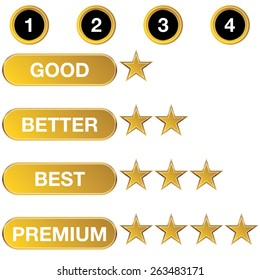 An image of a rating chart icon.