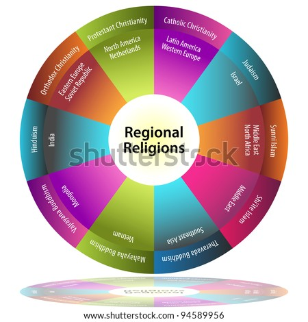 Image Regional Religions Pie Chart Stock Vector Royalty Free