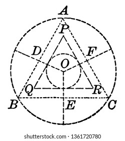 An image showing a circle with equilateral triangles and another circle drawn inside, vintage line drawing or engraving illustration.