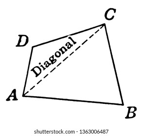 An image showing a quadrilateral polygon with a dashed diagonal, vintage line drawing or engraving illustration.