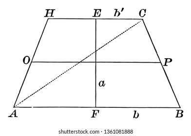 An image showing the trapezoidal diagram. Trapezoid can be used to calculate the area, vintage line drawing or engraving illustration.