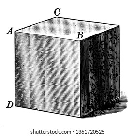 The image shows the cube filled with six square shaded sides that is a pure solid cube. It is also called regular hexahedron. Each shaded side of a cube has the same length, vintage line drawing