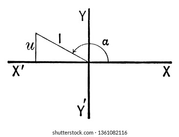 The image shows the triangle in quadrant II. It is drawn by plotting the point on the x axis and the y axis and the angle is measured from the first quadrant, vintage line drawing or engraving