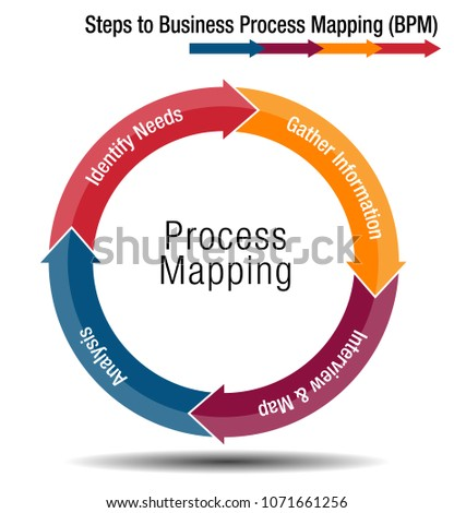 image steps business process mapping chart stock vector royalty