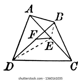 An image that shows a quadrilateral. A quadrilateral with intersecting diagonals, vintage line drawing or engraving illustration.