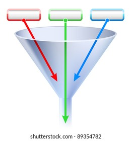 An image of a three stage funnel chart. Illustration on white background