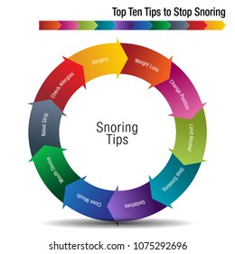 An image of a Top Ten Tips to Stop Snoring Chart.