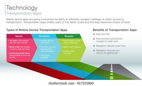 An image of a transportation apps information slide.