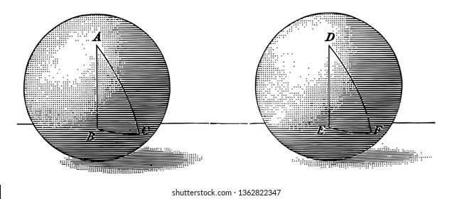 The image is of two spheres or balls that draw equilateral and equiangular triangles, vintage line drawing or engraving illustration.