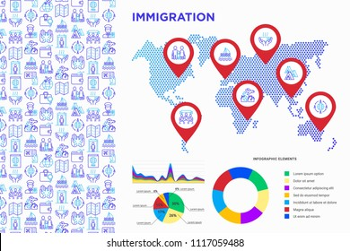 Immigration infographics. Thin line icons on world map: immigrants, illegals, refugee camp, demonstration, humanitarian aid, social benefit, war. Modern vector illustration, web page template.