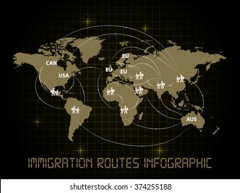 Immigration routes infographic template