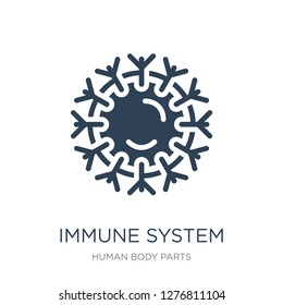 immune system icon vector on white background, immune system trendy filled icons from Human body parts collection, immune system vector illustration