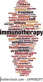 Immunotherapy word cloud concept. Collage made of words about immunotherapy. Vector illustration