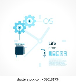 the impact of interaction between the operating system with the hardware on battery consumption, design background concept