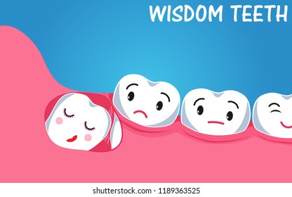 Impacted wisdom tooth character pushing adjacent teeth causing inflammation, toothache, gum pain. Third molar tooth problem. Dentistry and dental surgery clipart. Flat style vector illustration EPS 10
