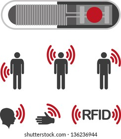Implantable RFID tag Icon Sign Symbol Pictogram