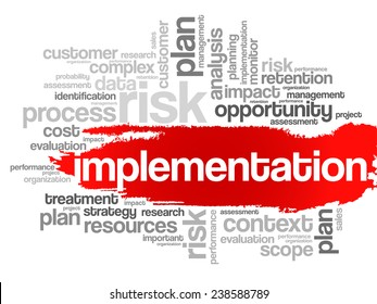 Implementation concept in word tag cloud, vector background