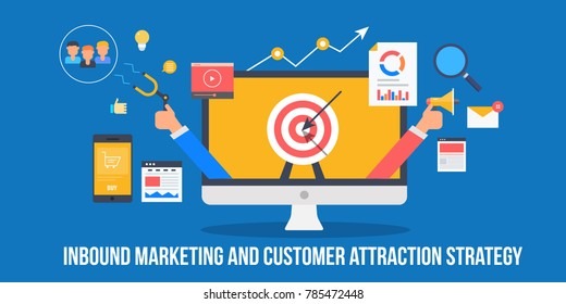 Inbound marketing, customer attraction, digital content marketing flat vector banner with icons