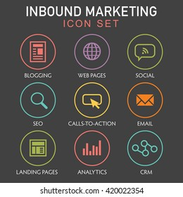 Inbound Marketing Graphic with Blogging, Web Pages, Social, Call to Action or CTA, email, landing page, analytics or reporting, and CRM vector icons