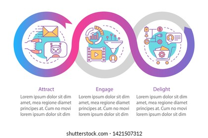 Inbound marketing method for customers vector infographic template. Presentation design elements. Data visualization with three steps. Process timeline chart. Workflow layout with linear icons