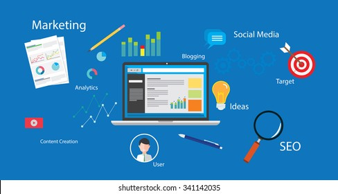 inbound marketing seo concept design