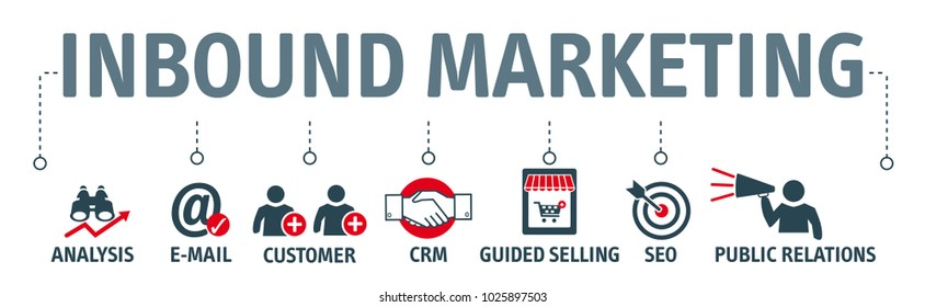 Inbound Marketing vector icons banner with guided selling, Blogging, Lead Nurturing, Web Pages, Social, Call to Action or CTA, email, landing page, analytics or reporting, and CRM