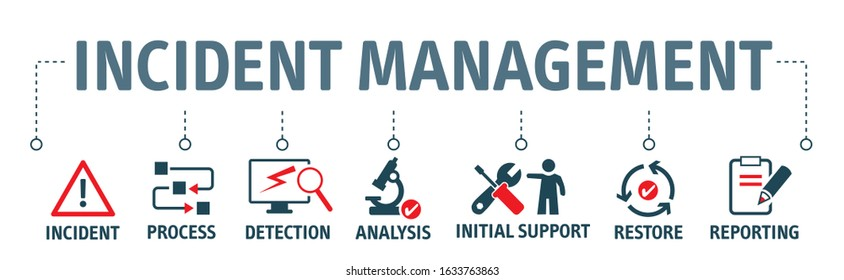 Incident Management process Business Technology vector illustration concept with icons and keywords