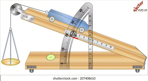 Inclined Plane - Mass on Frictionless Incline